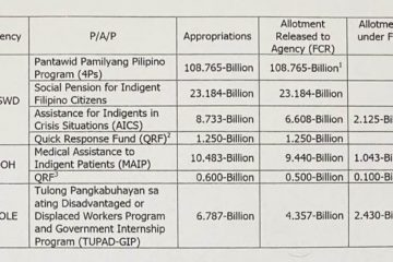 From Duterte's First Week Report, March 30, 2020.
